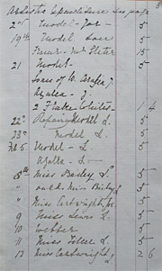 Page from Louise Jopling's household account book, c. 1875.